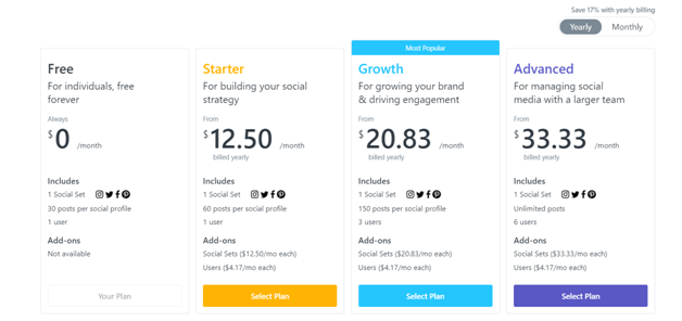 Later pricing plans social media automation