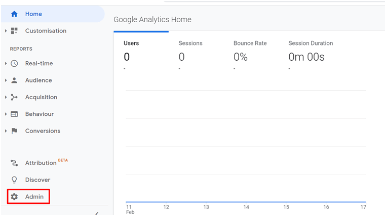 google analytics cannot collect data from which systems by default