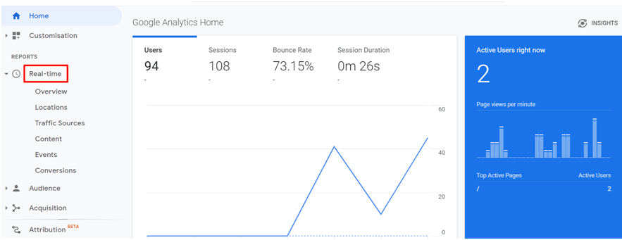 real time report in google analytics